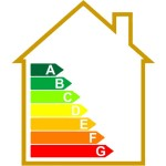 energetski razred zgrade certifikat